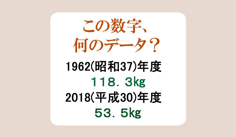 データクイズ 出題画像  この数字、なんのデータ?