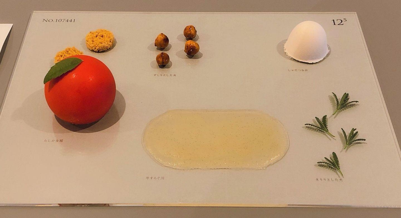 「12⁵(12の5乗)-パワー ケーキズ-」プレートの写真
